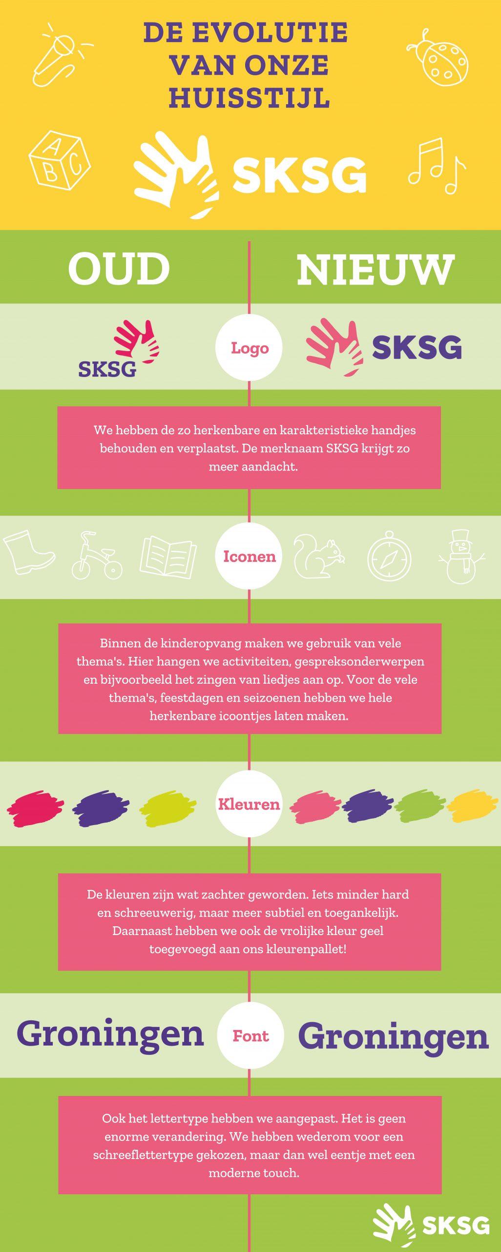 Infographic nieuwe huisstijl SKSG